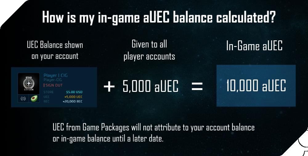 Currencies Of Star Citizen Uec Auec Rec Store Credit Cloud Imperium Games Knowledge Base